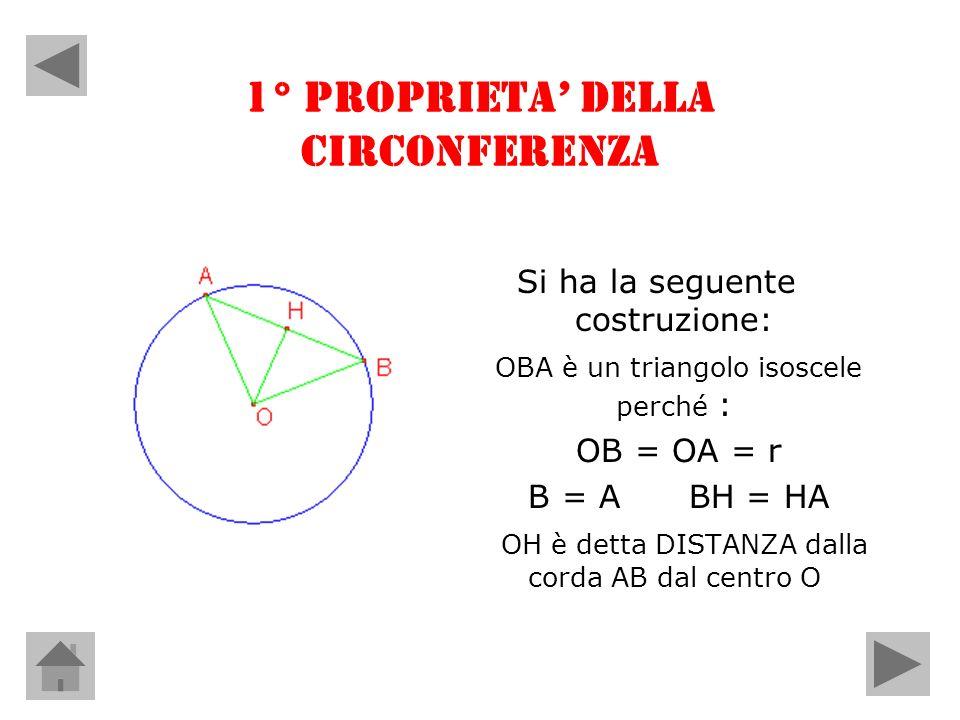 1° PROPRIETA' DELLA CIRCONFERENZA