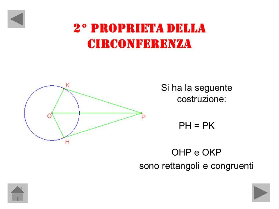 2° PROPRIETA DELLA CIRCONFERENZA