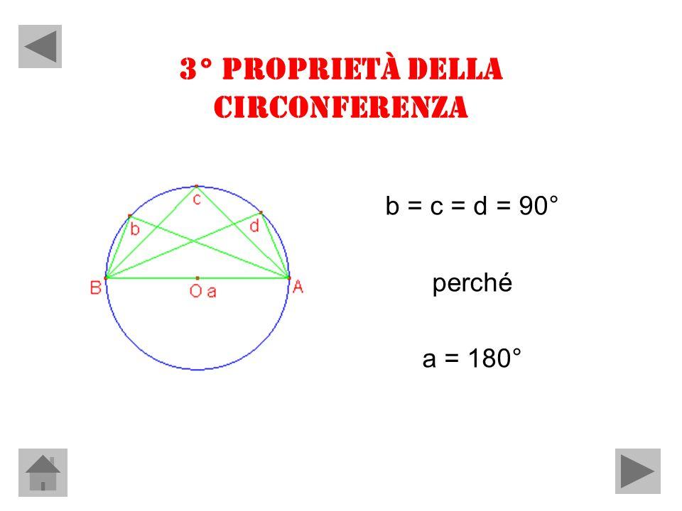 3° PROPRIETÀ DELLA CIRCONFERENZA