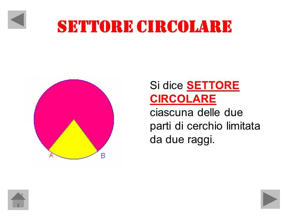 SETTORE CIRCOLARE Si dice SETTORE CIRCOLARE ciascuna delle due parti di cerchio limitata da due raggi.