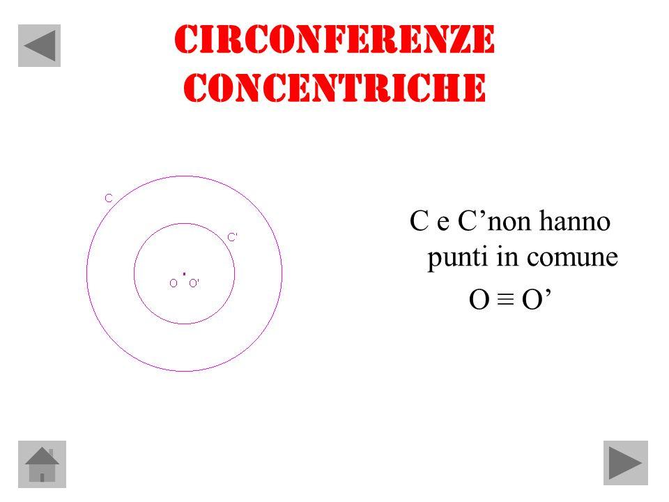 CIRCONFERENZE CONCENTRICHE