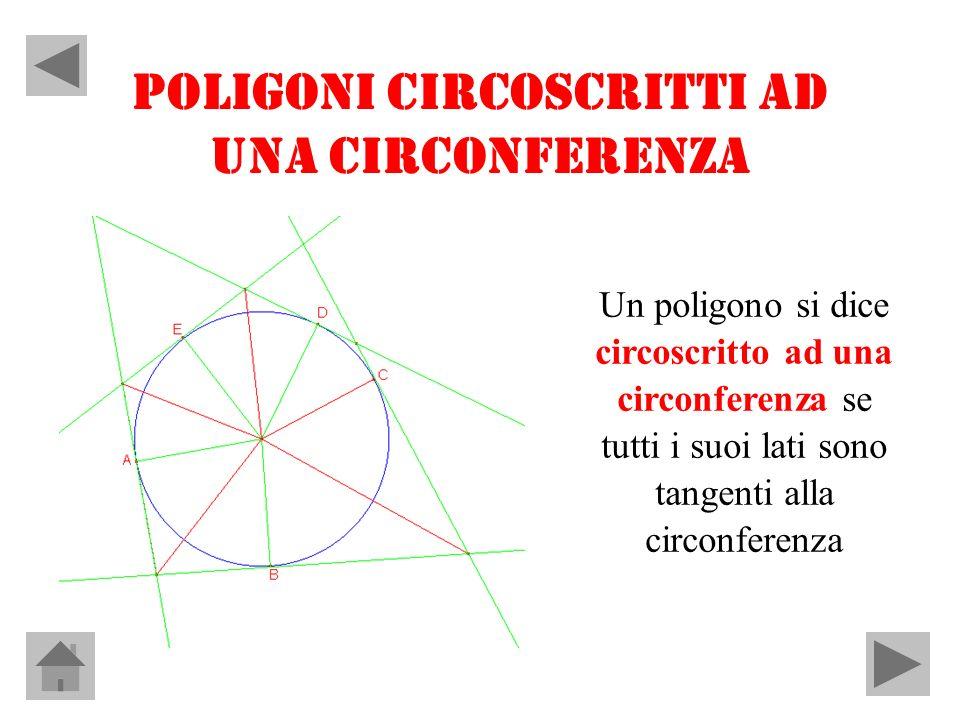 POLIGONI CIRCOSCRITTI AD UNA CIRCONFERENZA