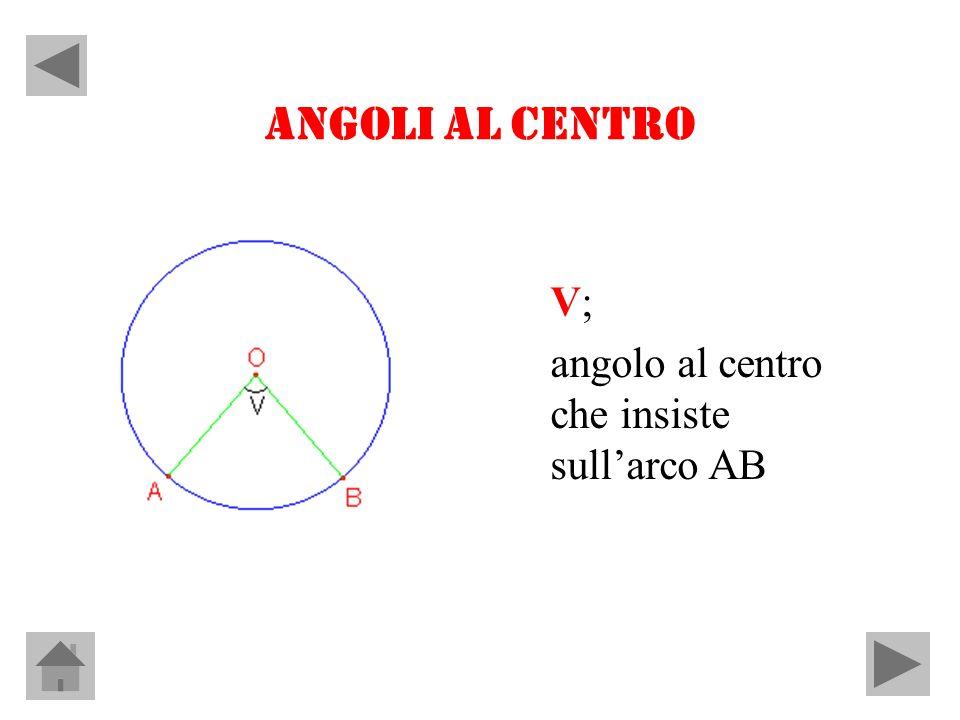 ANGOLI AL CENTRO V; angolo al centro che insiste sull'arco AB