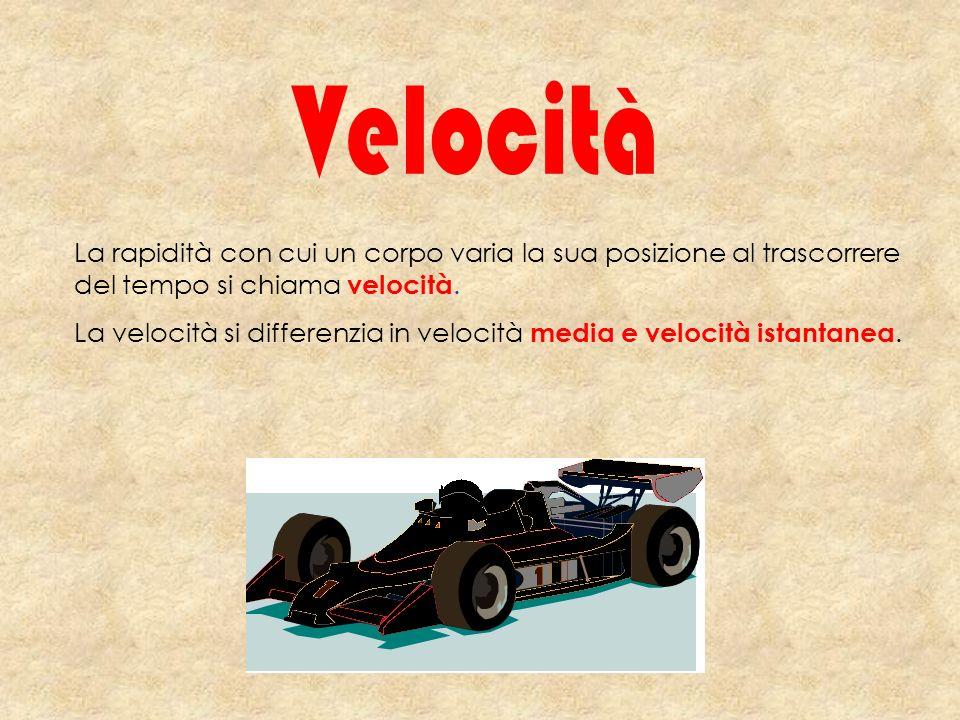 Velocità La rapidità con cui un corpo varia la sua posizione al trascorrere del tempo si chiama velocità.