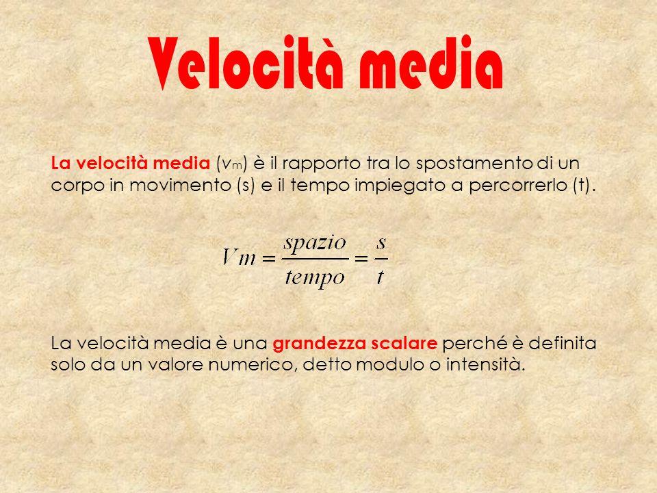 Velocità media La velocità media (vm) è il rapporto tra lo spostamento di un corpo in movimento (s) e il tempo impiegato a percorrerlo (t).
