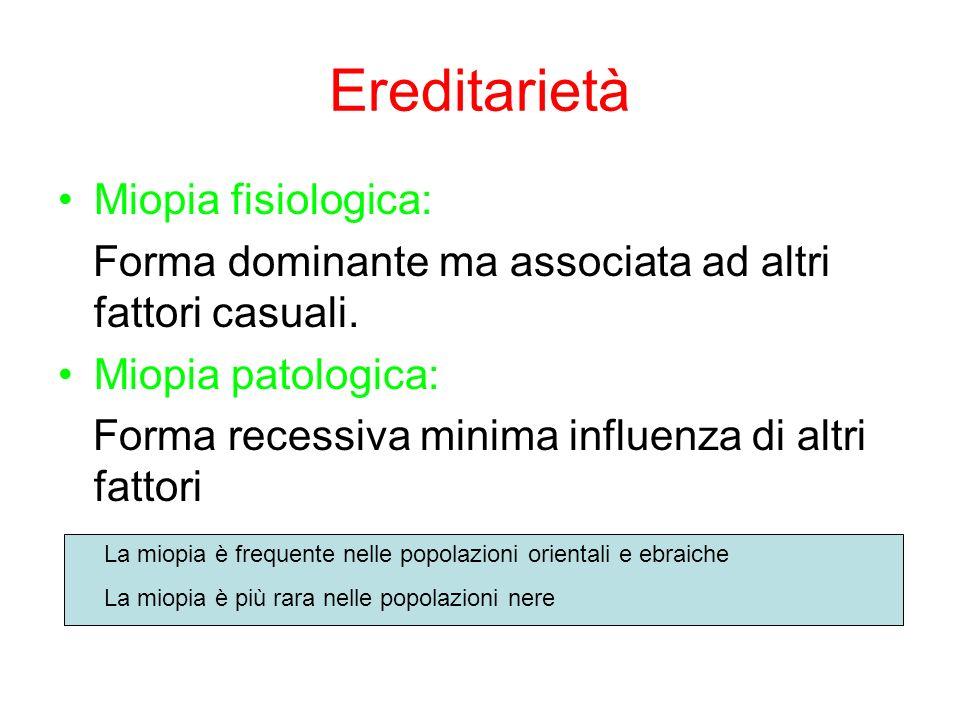 Ereditarietà Miopia fisiologica: