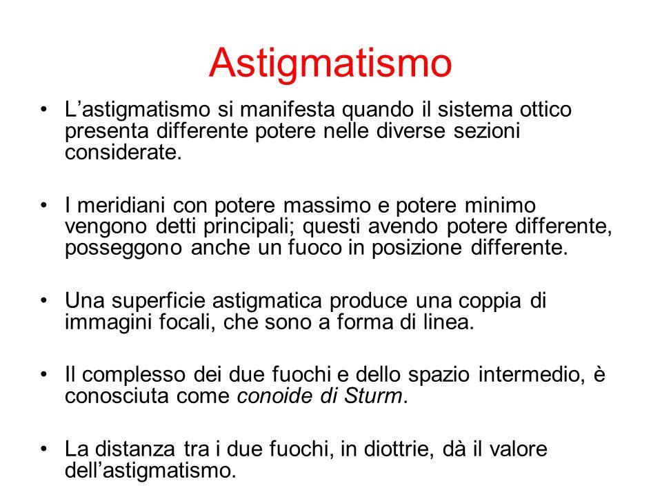Astigmatismo L'astigmatismo si manifesta quando il sistema ottico presenta differente potere nelle diverse sezioni considerate.