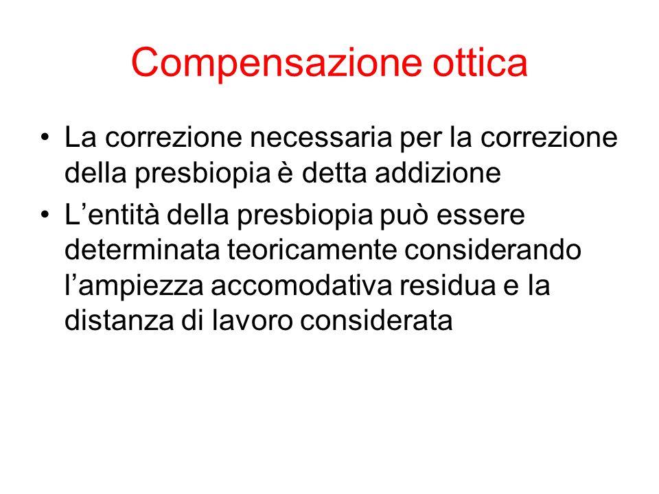 Compensazione ottica La correzione necessaria per la correzione della presbiopia è detta addizione.