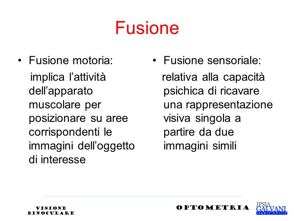 Fusione Fusione motoria: