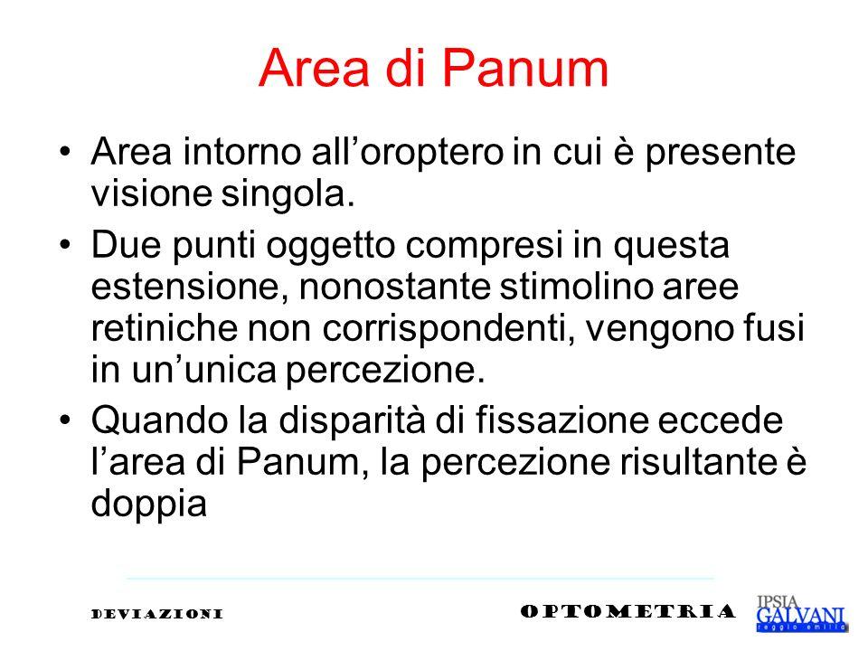 Area di Panum Area intorno all'oroptero in cui è presente visione singola.