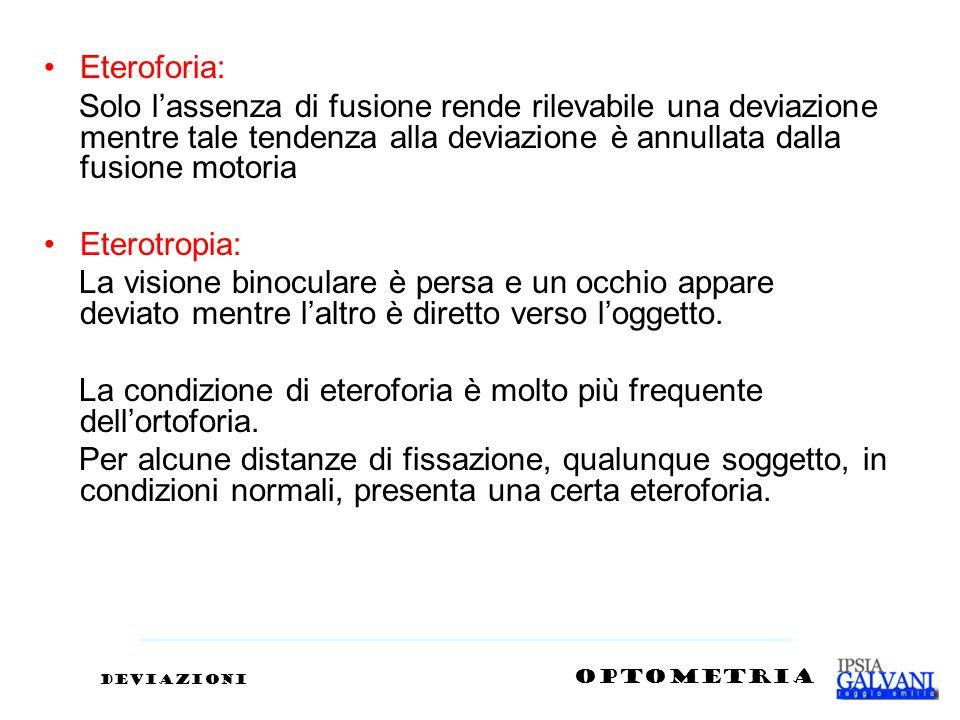 La condizione di eteroforia è molto più frequente dell'ortoforia.