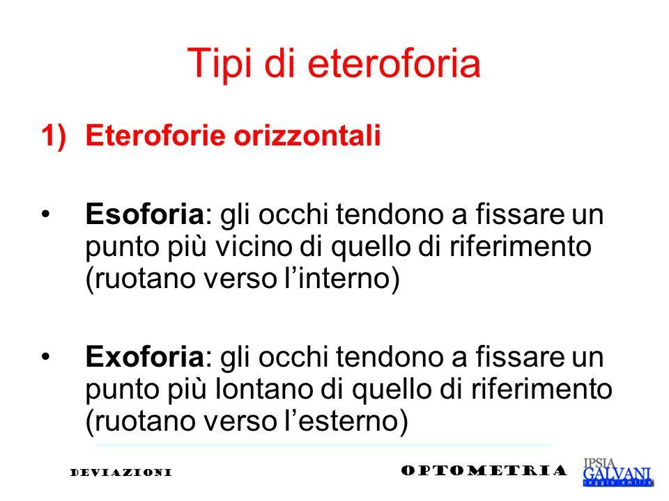 Tipi di eteroforia Eteroforie orizzontali