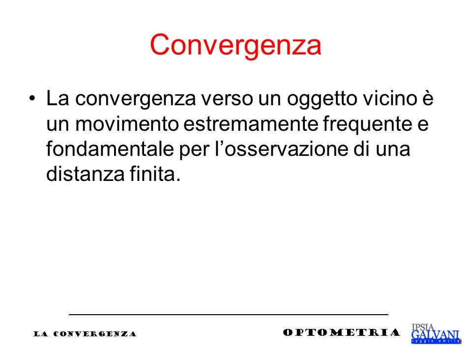Convergenza La convergenza verso un oggetto vicino è un movimento estremamente frequente e fondamentale per l'osservazione di una distanza finita.