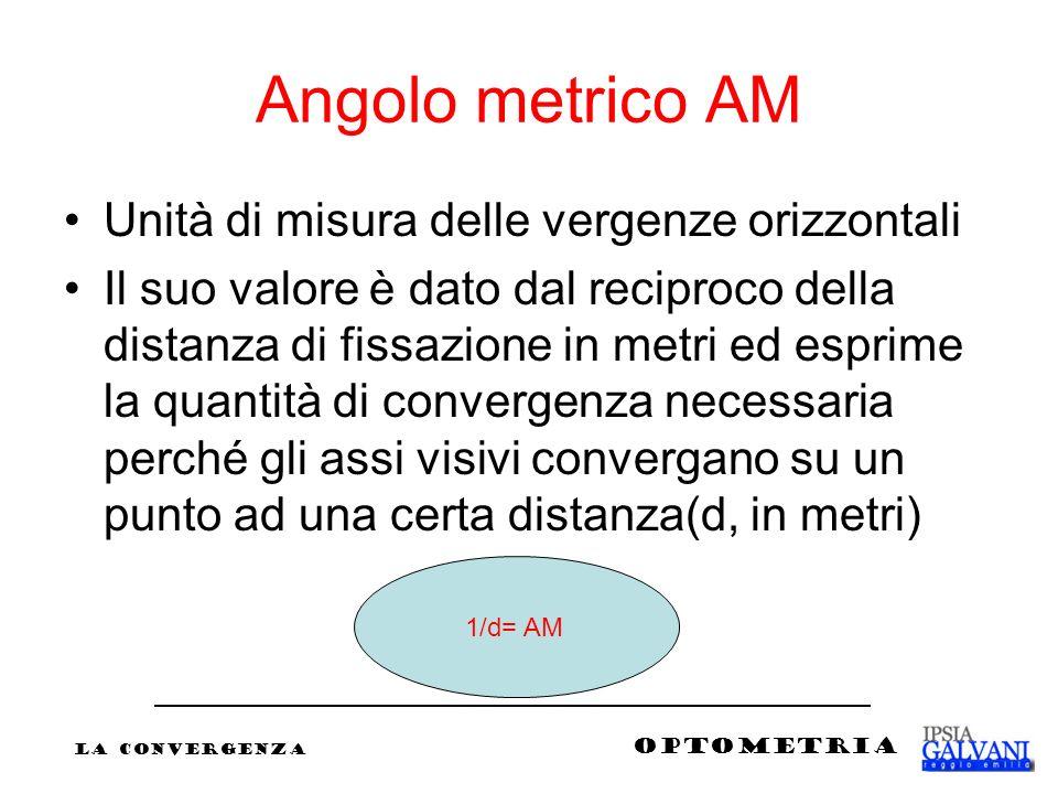 Angolo metrico AM Unità di misura delle vergenze orizzontali