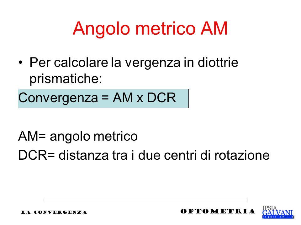 Angolo metrico AM Per calcolare la vergenza in diottrie prismatiche: