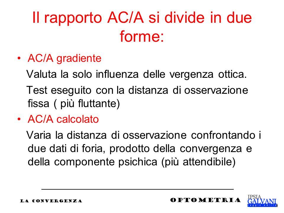 Il rapporto AC/A si divide in due forme: