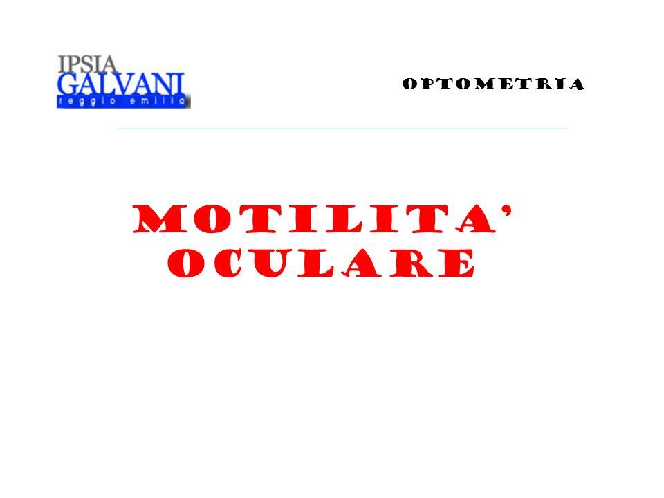 OPTOMETRIA Motilita' oculare
