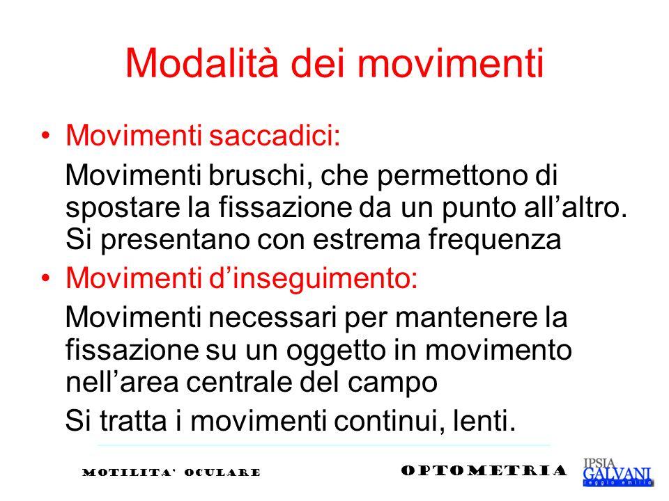 Modalità dei movimenti