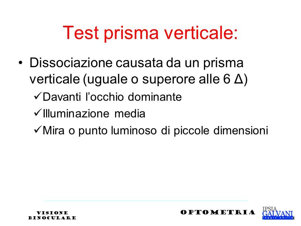 Test prisma verticale: