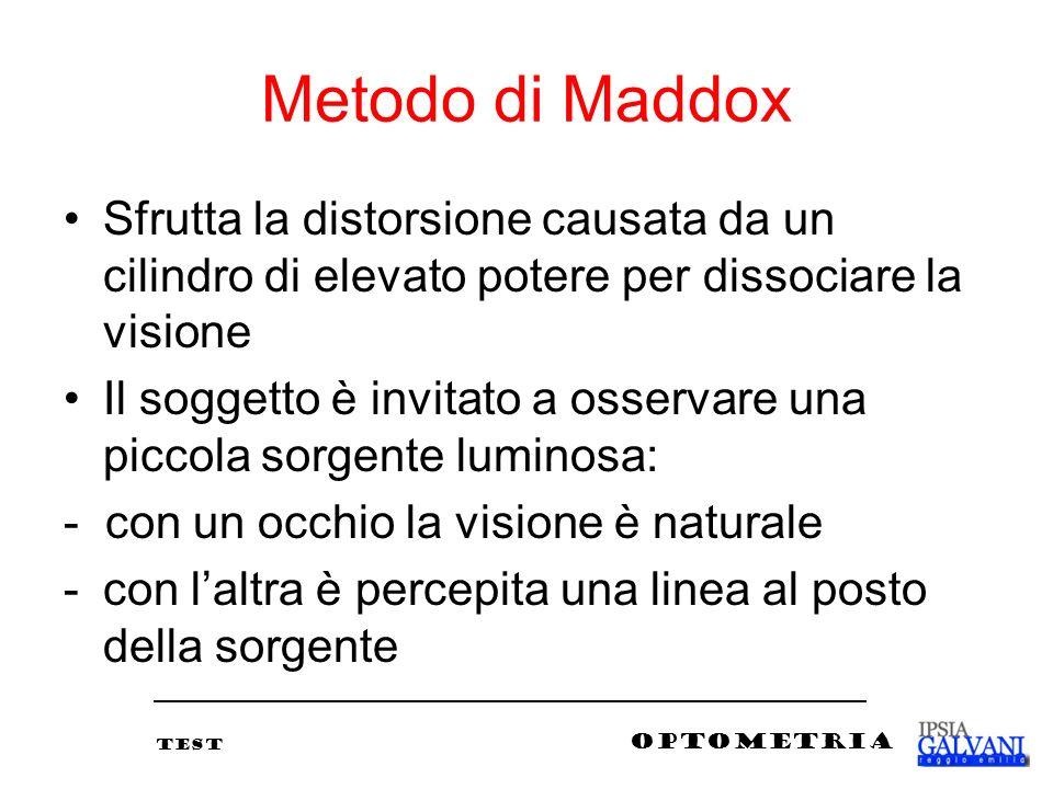 Metodo di Maddox Sfrutta la distorsione causata da un cilindro di elevato potere per dissociare la visione.