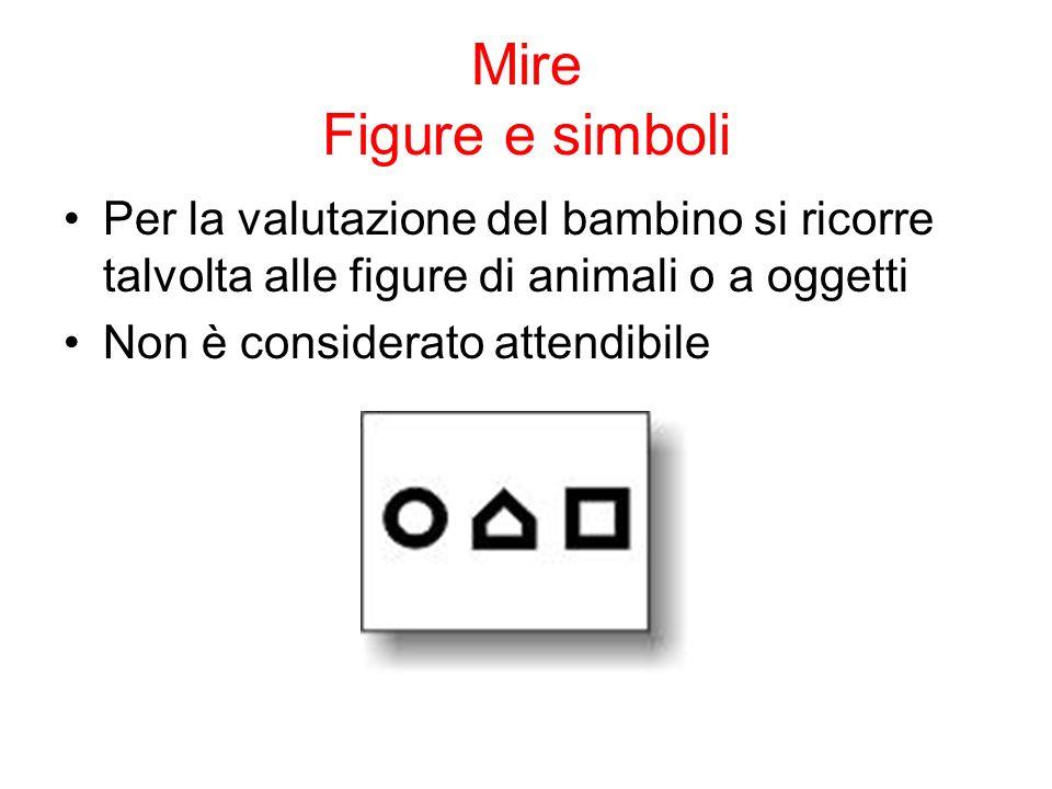 Mire Figure e simboli Per la valutazione del bambino si ricorre talvolta alle figure di animali o a oggetti.