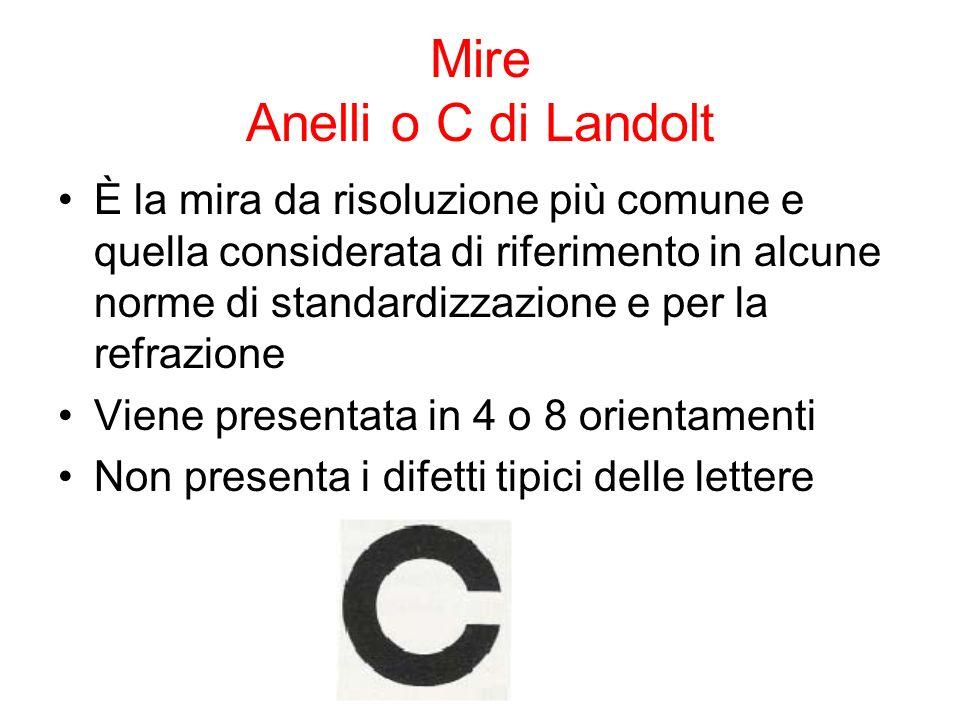 Mire Anelli o C di Landolt
