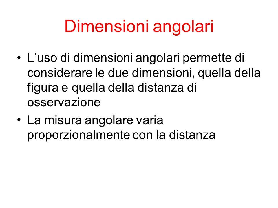 Dimensioni angolari