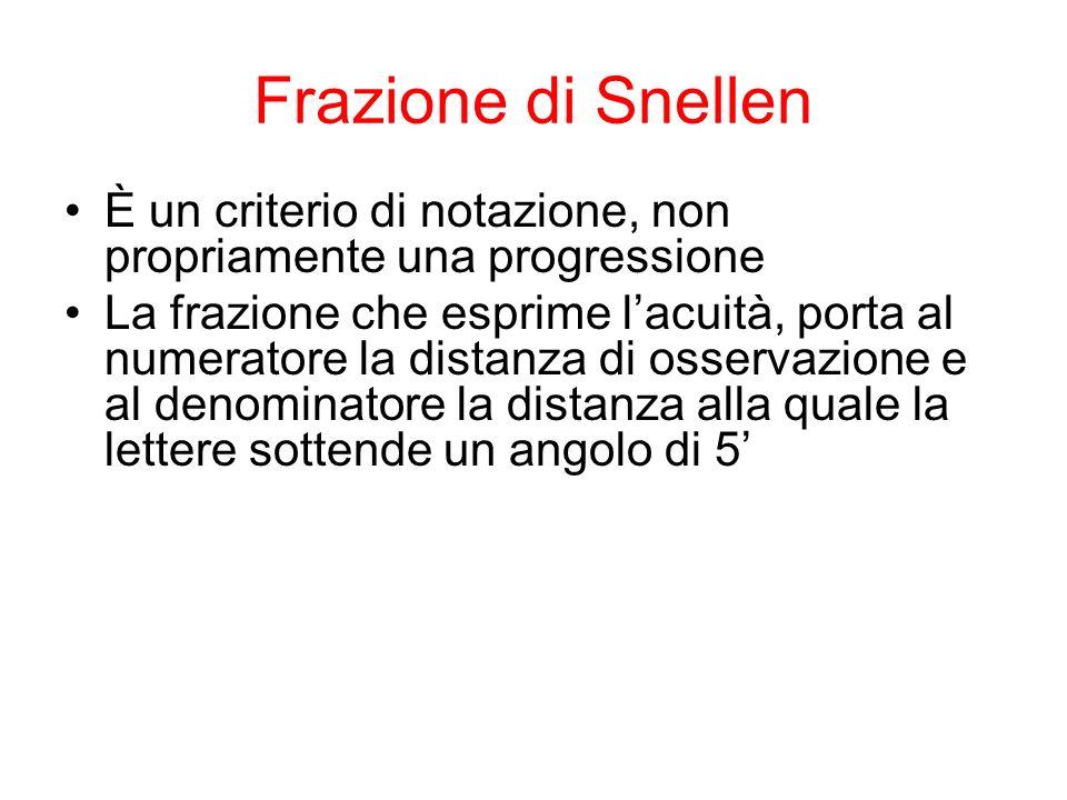 Frazione di Snellen È un criterio di notazione, non propriamente una progressione.