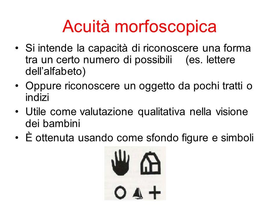 Acuità morfoscopica Si intende la capacità di riconoscere una forma tra un certo numero di possibili (es. lettere dell'alfabeto)