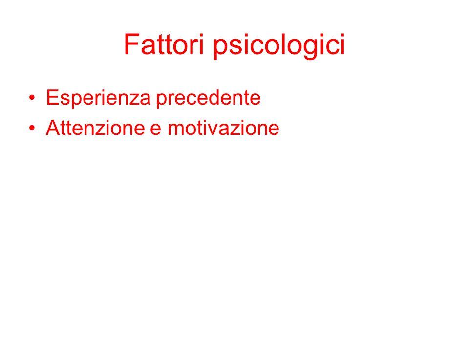 Fattori psicologici Esperienza precedente Attenzione e motivazione