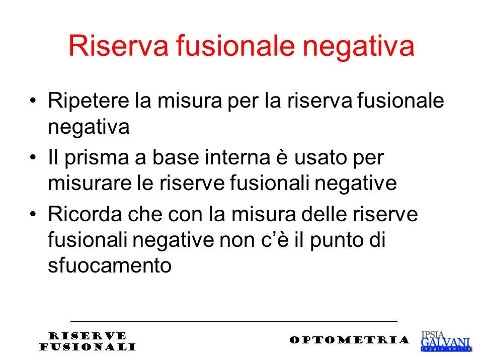 Riserva fusionale negativa