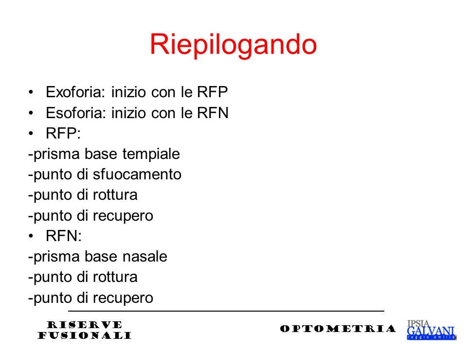 Riepilogando Exoforia: inizio con le RFP Esoforia: inizio con le RFN