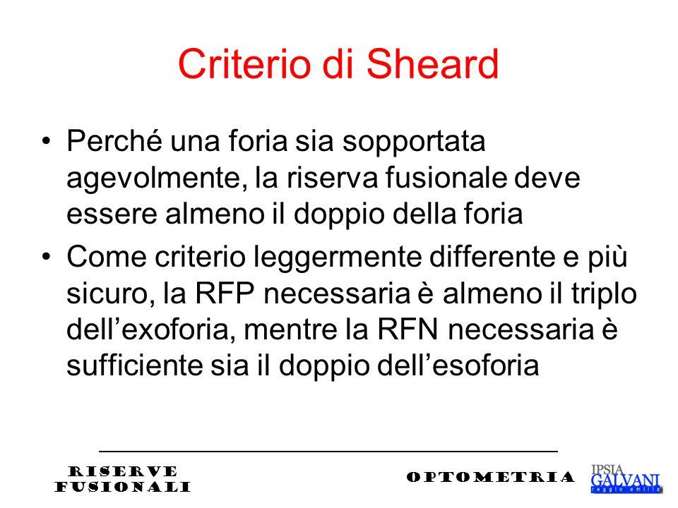 Criterio di Sheard Perché una foria sia sopportata agevolmente, la riserva fusionale deve essere almeno il doppio della foria.