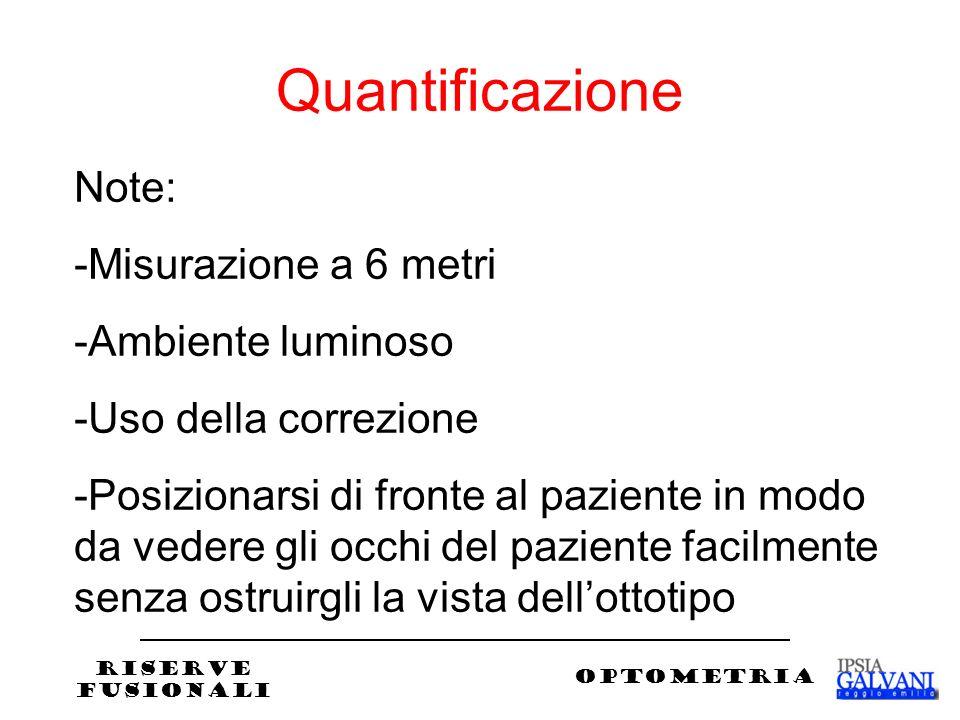 Quantificazione Note: -Misurazione a 6 metri -Ambiente luminoso