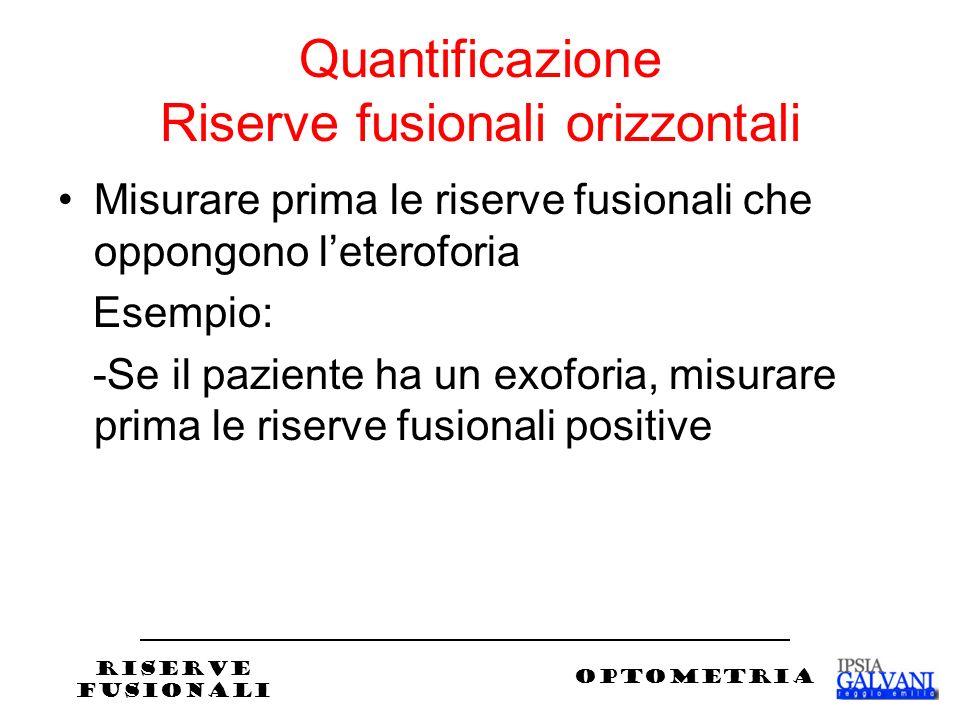 Quantificazione Riserve fusionali orizzontali