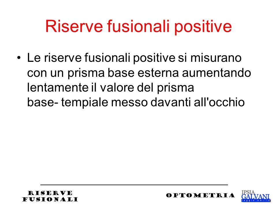 Riserve fusionali positive