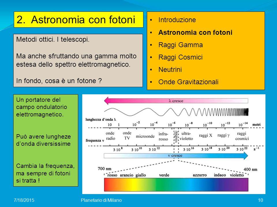2. Astronomia con fotoni Introduzione Astronomia con fotoni