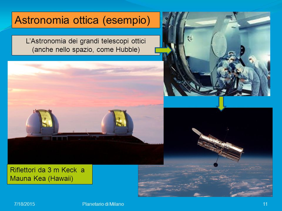 Astronomia ottica (esempio)