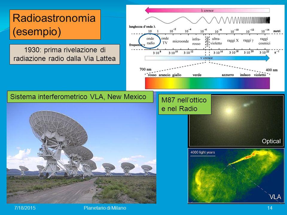 1930: prima rivelazione di radiazione radio dalla Via Lattea