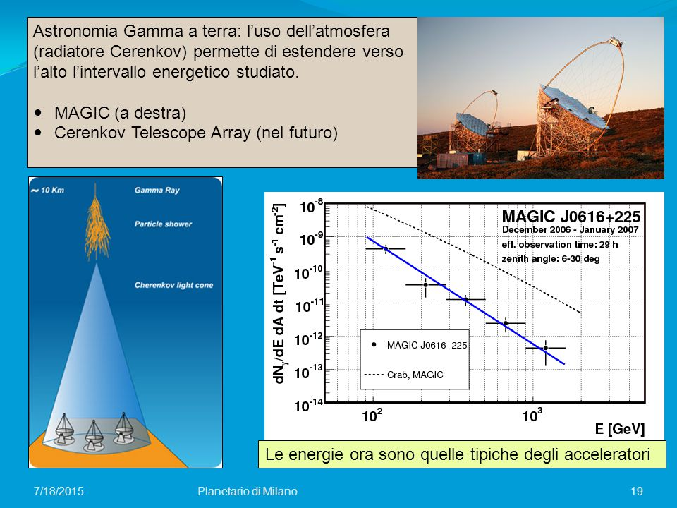 Cerenkov Telescope Array (nel futuro)