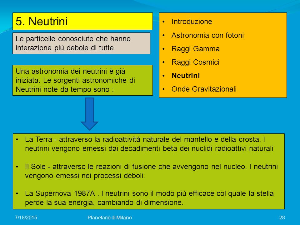5. Neutrini Introduzione Astronomia con fotoni Raggi Gamma
