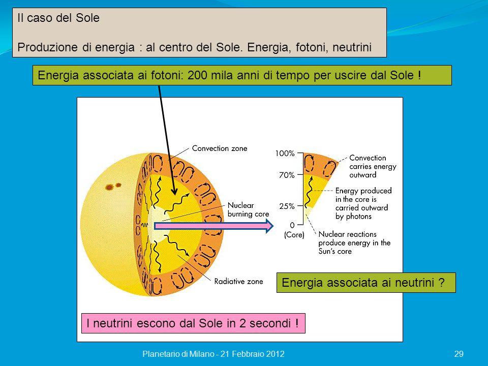 Produzione di energia : al centro del Sole. Energia, fotoni, neutrini