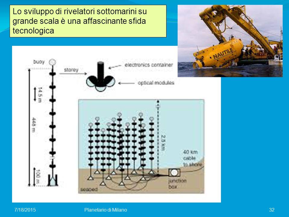 Lo sviluppo di rivelatori sottomarini su grande scala è una affascinante sfida tecnologica