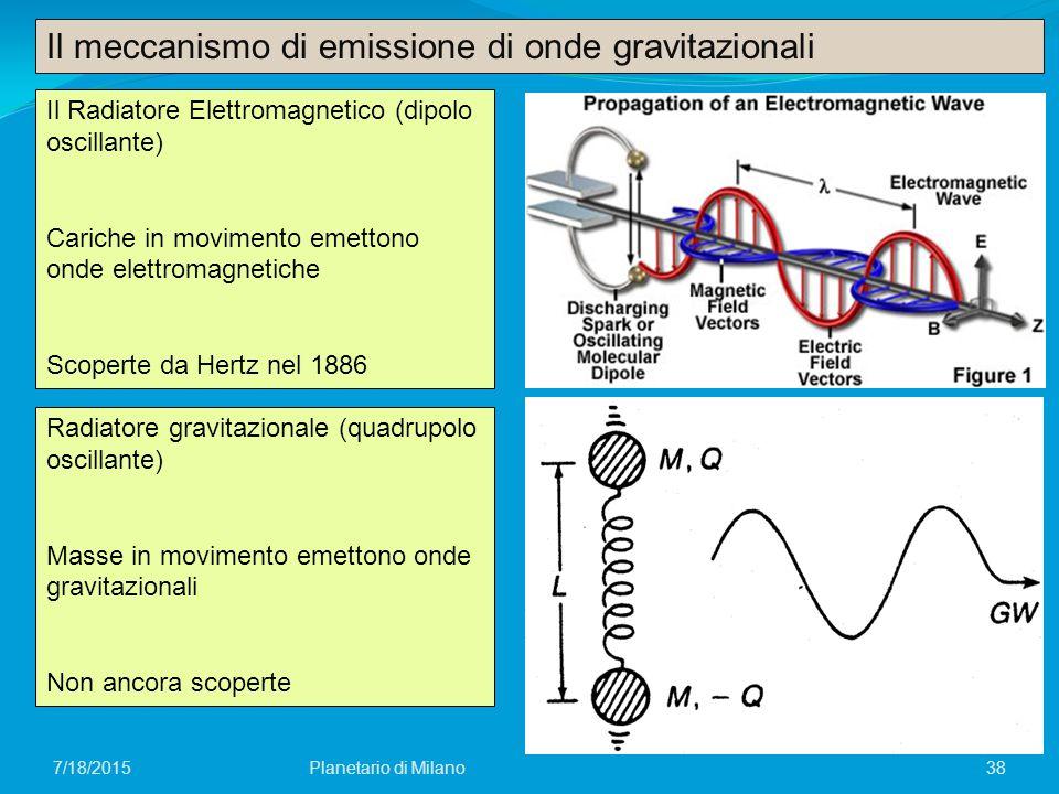 Il meccanismo di emissione di onde gravitazionali