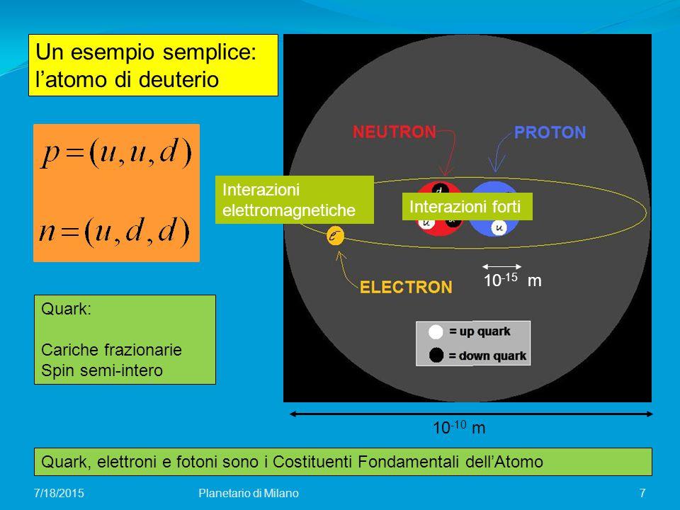 Un esempio semplice: l'atomo di deuterio