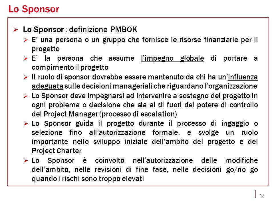 Lo Sponsor Lo Sponsor : definizione PMBOK
