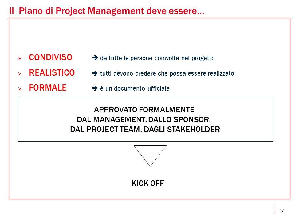 Il Piano di Project Management deve essere…