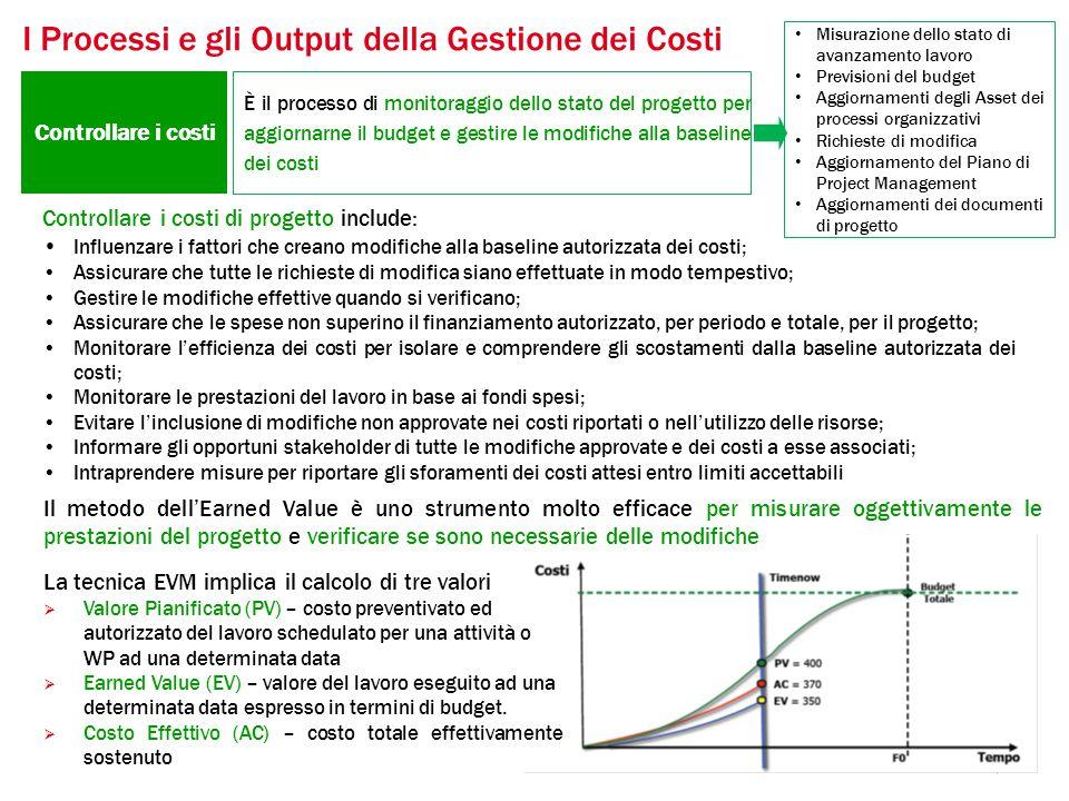 I Processi e gli Output della Gestione dei Costi