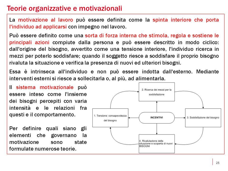 Teorie organizzative e motivazionali