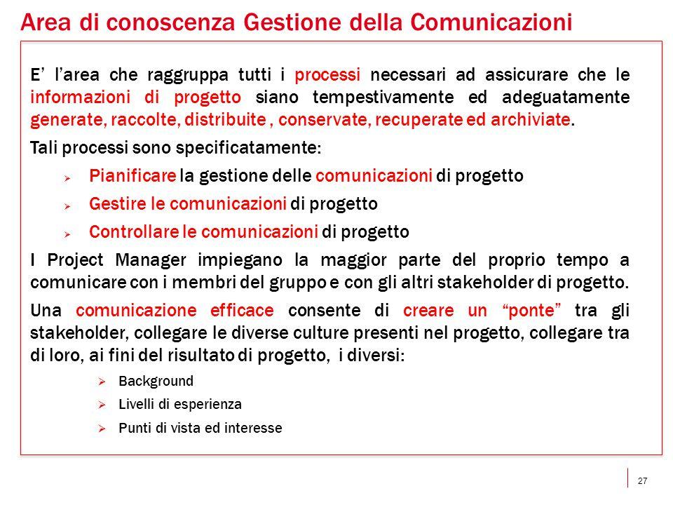Area di conoscenza Gestione della Comunicazioni
